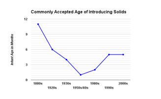 Fig.1.chart